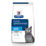 Hill's Prescription Diet Cat d/d Dry Food